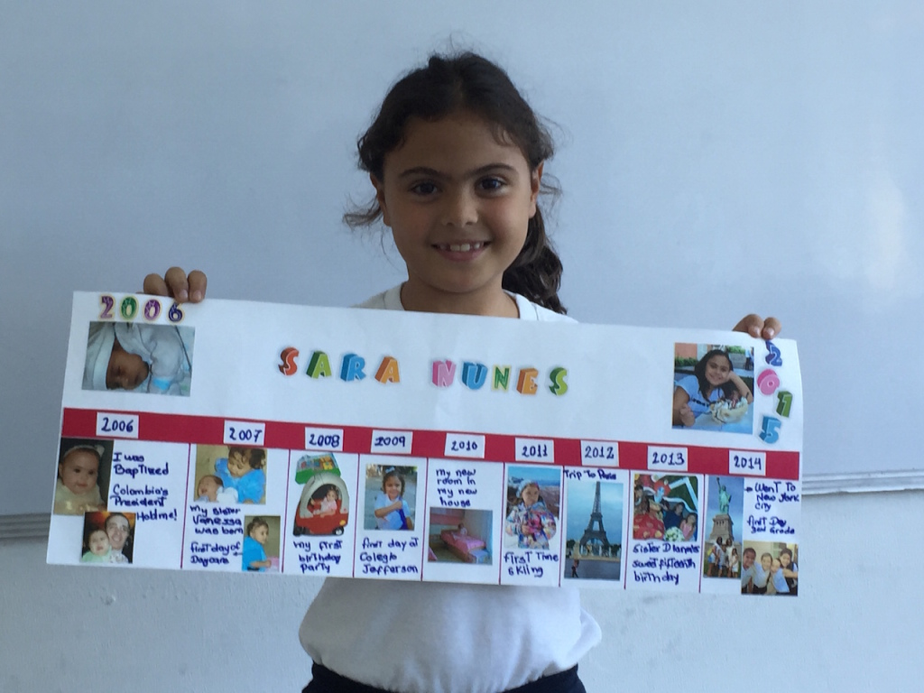 3rd Grade Timeline Project Pictures to Pin on Pinterest